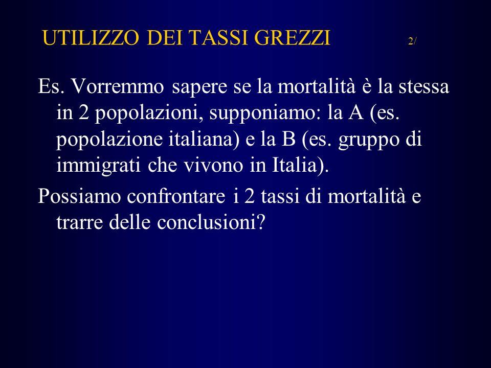 UTILIZZO DEI TASSI GREZZI 2/ Es. Vorremmo sapere se la mortalità è la stessa in 2 popolazioni, supponiamo: la A (es. popolazione italiana) e la B (es.