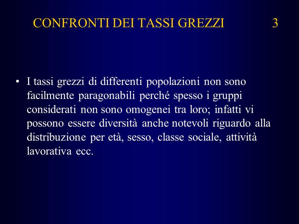 CONFRONTI DEI TASSI GREZZI3 I tassi grezzi di differenti popolazioni non sono facilmente paragonabili perché spesso i gruppi considerati non sono omog