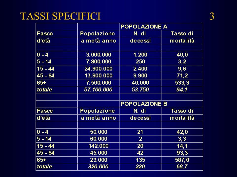 TASSI SPECIFICI 3