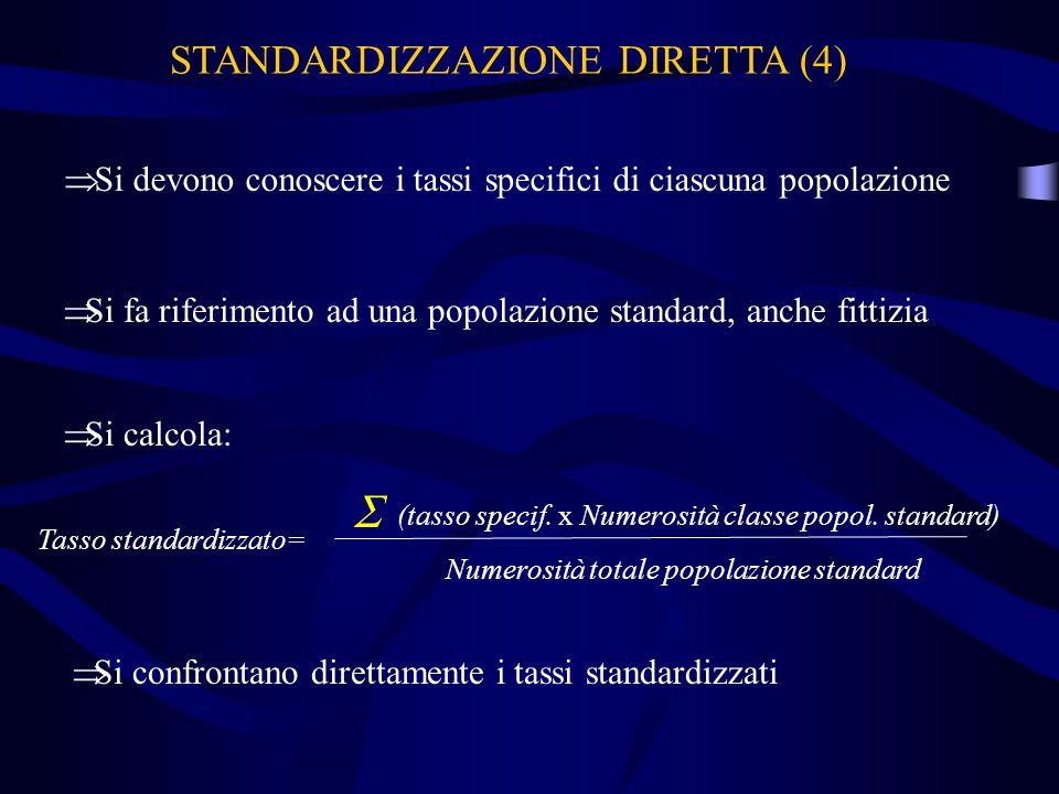 STANDARDIZZAZIONE DIRETTA (4) Si devono conoscere i tassi specifici di ciascuna popolazione Si fa riferimento ad una popolazione standard, anche fitti