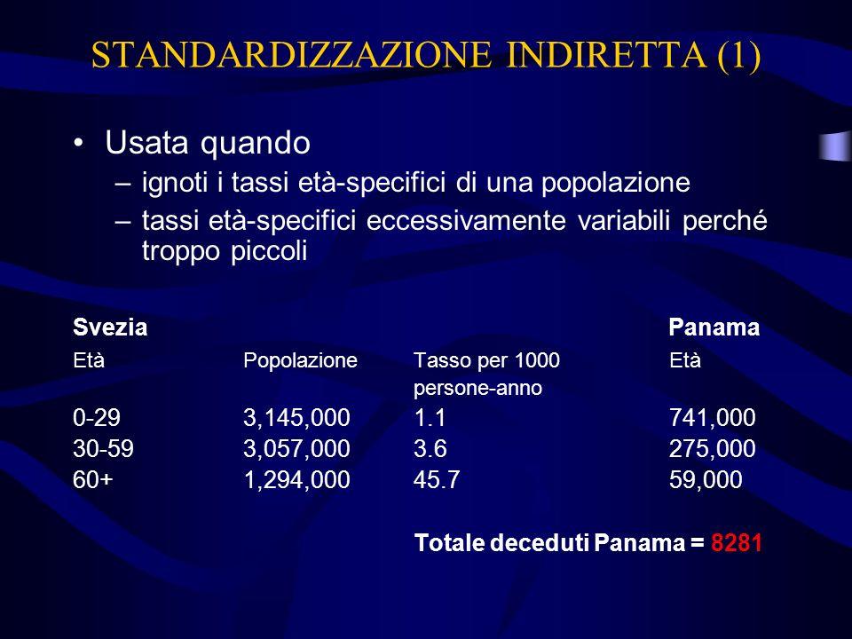 STANDARDIZZAZIONE INDIRETTA (1) Usata quando –ignoti i tassi età-specifici di una popolazione –tassi età-specifici eccessivamente variabili perché tro