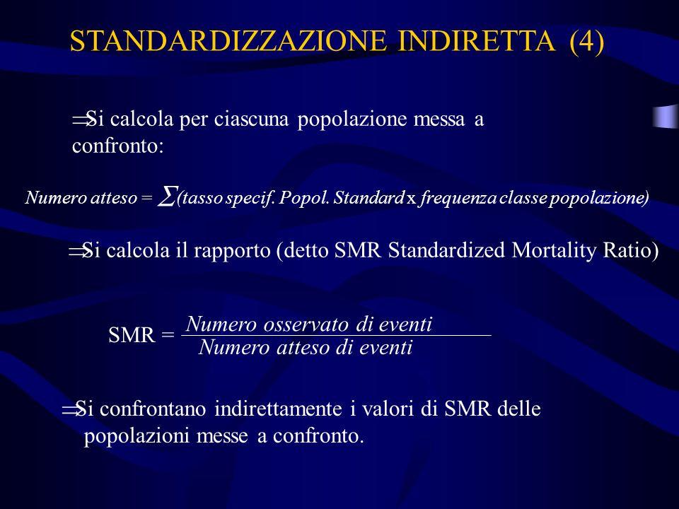 Si calcola per ciascuna popolazione messa a confronto: STANDARDIZZAZIONE INDIRETTA (4) Numero atteso = (tasso specif. Popol. Standard x frequenza clas