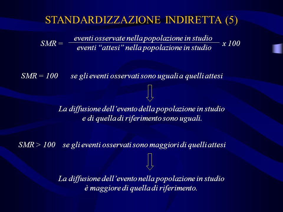 STANDARDIZZAZIONE INDIRETTA (5) SMR = eventi osservate nella popolazione in studio eventi attesi nella popolazione in studio x 100 SMR = 100se gli eve