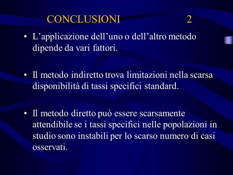 CONCLUSIONI 2 Lapplicazione delluno o dellaltro metodo dipende da vari fattori. Il metodo indiretto trova limitazioni nella scarsa disponibilità di ta