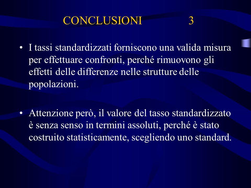 CONCLUSIONI 3 I tassi standardizzati forniscono una valida misura per effettuare confronti, perché rimuovono gli effetti delle differenze nelle strutt
