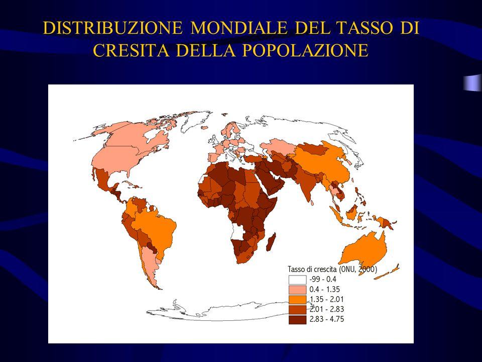 DISTRIBUZIONE DEL TASSO DI CRESCITA ITALIA Pop Tot 57537010 Tasso di crescita 0.17% TURCHIA Pop Tot 54899010 Tasso di crescita 2,07% Etiopia Pop Tot 53400000 Tasso di crescita 3,2%