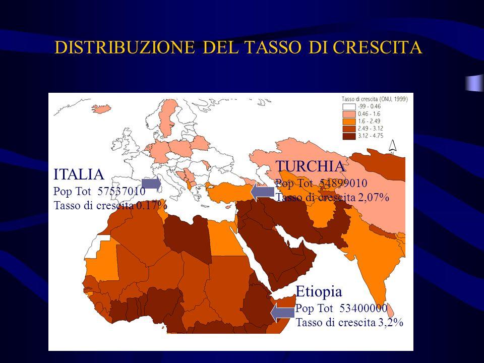 DISTRIBUZIONE E TRENDS DEL TASSO DI MORTALITÀ INFANTILE Infant mortality rate (infant deaths per 1,000 live births) Area1950-19551995-20002000-20052025-20302045-2050 World 157.259.654.531.019.4 More developed regions 59.18.37.85.44.5 Less developed regions 180.265.359.433.520.9 Fonte UNPFA, 2000