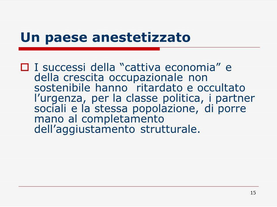 15 Un paese anestetizzato I successi della cattiva economia e della crescita occupazionale non sostenibile hanno ritardato e occultato lurgenza, per l