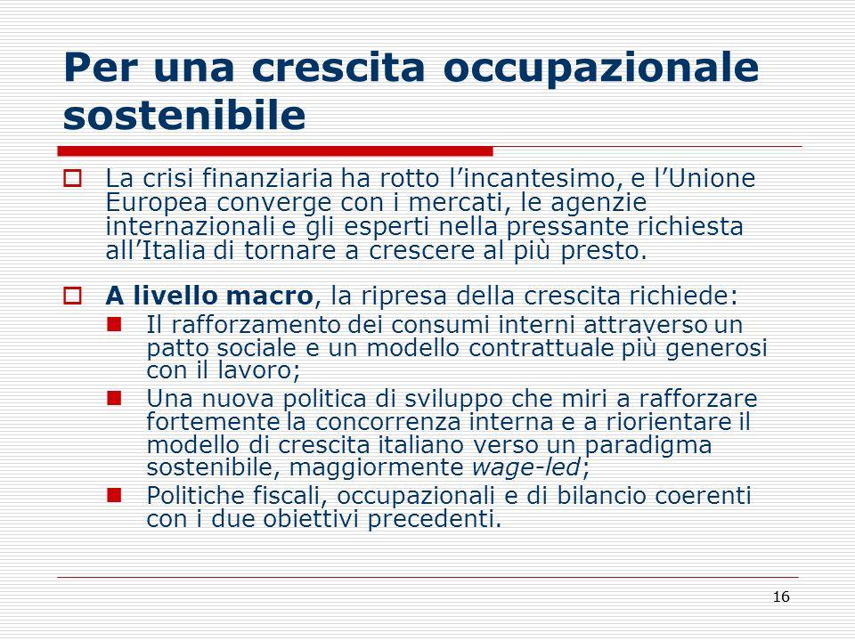 16 Per una crescita occupazionale sostenibile La crisi finanziaria ha rotto lincantesimo, e lUnione Europea converge con i mercati, le agenzie interna