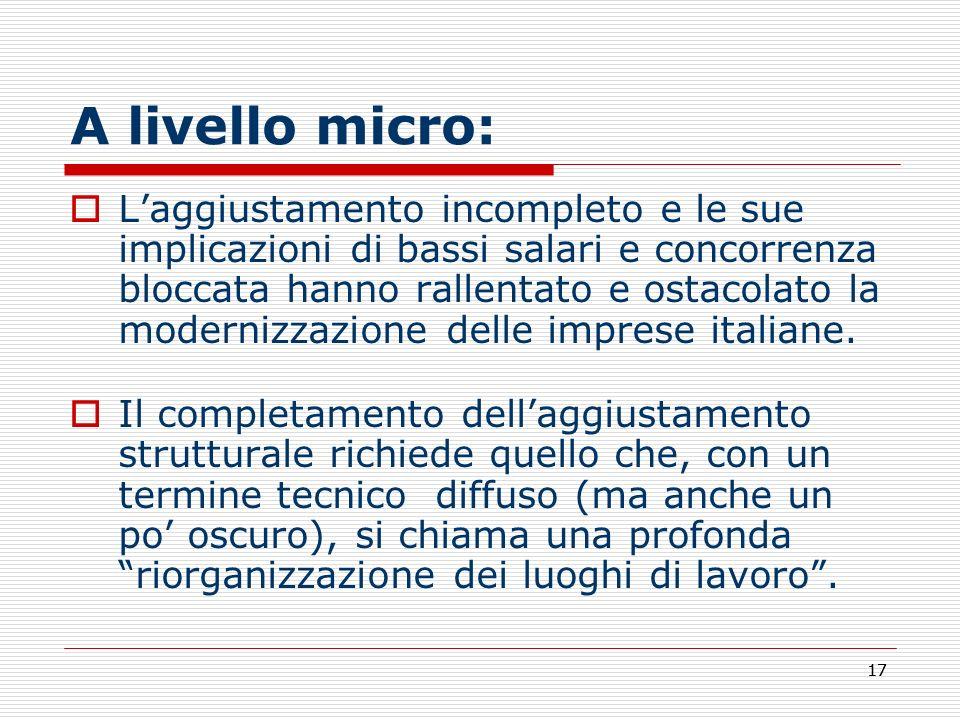 17 A livello micro: Laggiustamento incompleto e le sue implicazioni di bassi salari e concorrenza bloccata hanno rallentato e ostacolato la modernizza