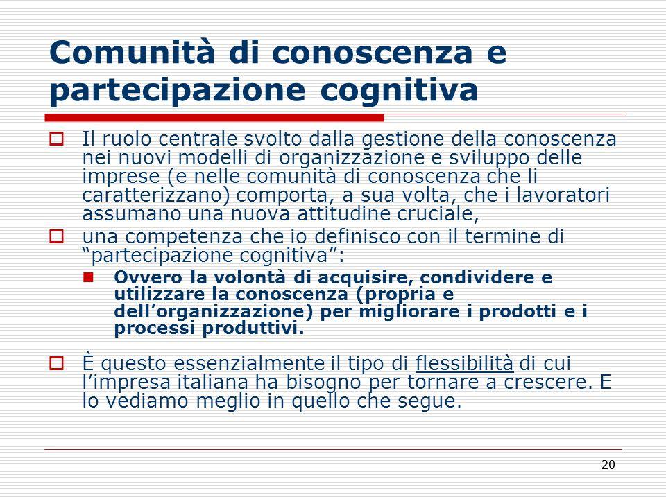 20 Comunità di conoscenza e partecipazione cognitiva Il ruolo centrale svolto dalla gestione della conoscenza nei nuovi modelli di organizzazione e sv