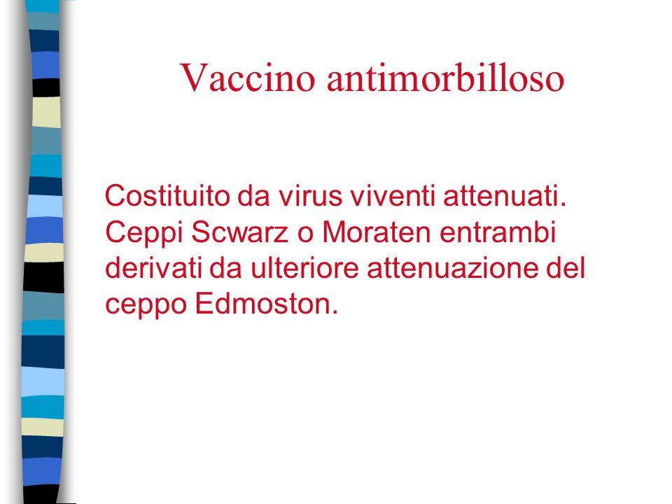 Vaccino antimorbilloso Costituito da virus viventi attenuati.