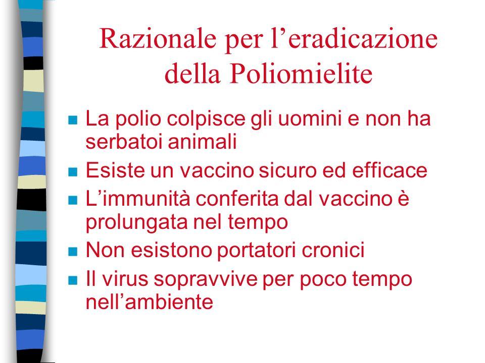 Razionale per leradicazione della Poliomielite n La polio colpisce gli uomini e non ha serbatoi animali n Esiste un vaccino sicuro ed efficace n Limmunità conferita dal vaccino è prolungata nel tempo n Non esistono portatori cronici n Il virus sopravvive per poco tempo nellambiente