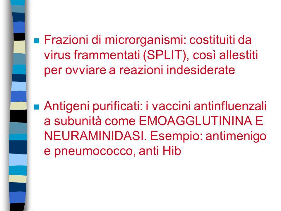 n Frazioni di microrganismi: costituiti da virus frammentati (SPLIT), così allestiti per ovviare a reazioni indesiderate n Antigeni purificati: i vaccini antinfluenzali a subunità come EMOAGGLUTININA E NEURAMINIDASI.