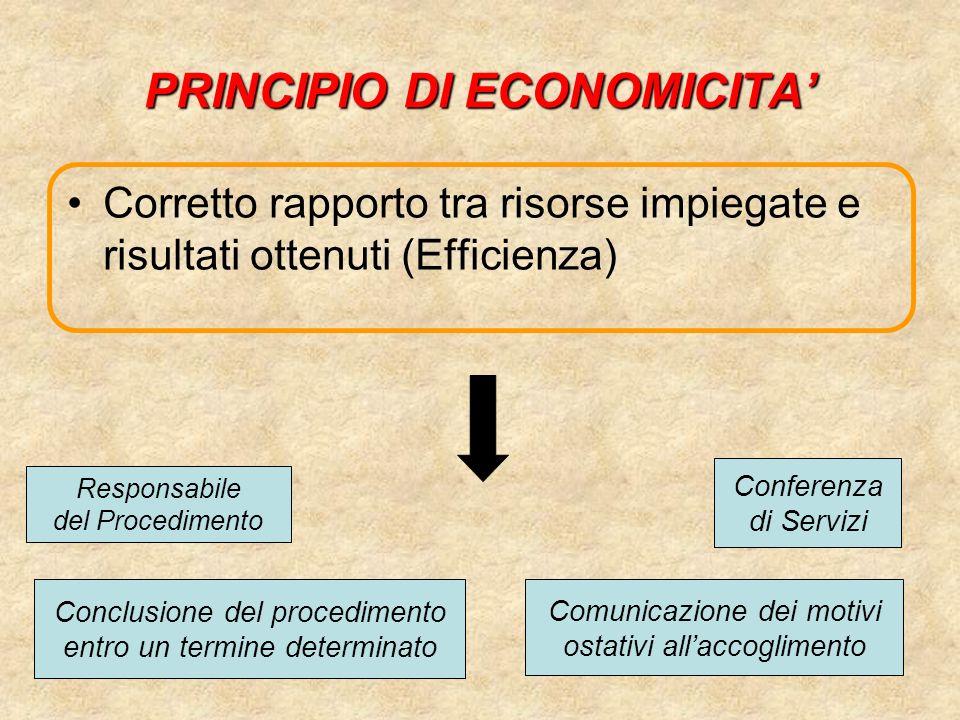 PRINCIPIO DI ECONOMICITA Corretto rapporto tra risorse impiegate e risultati ottenuti (Efficienza) Responsabile del Procedimento Conclusione del proce