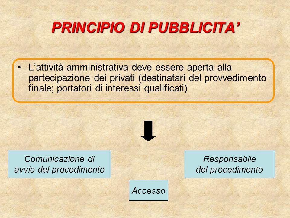 PRINCIPIO DI PUBBLICITA Lattività amministrativa deve essere aperta alla partecipazione dei privati (destinatari del provvedimento finale; portatori d