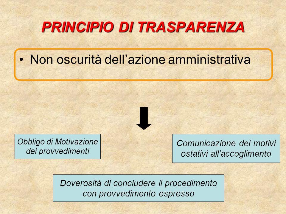 PRINCIPIO DI TRASPARENZA Non oscurità dellazione amministrativa Obbligo di Motivazione dei provvedimenti Doverosità di concludere il procedimento con