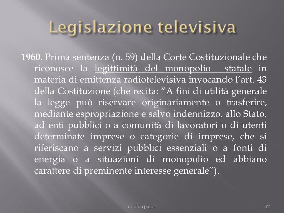 1960. Prima sentenza (n. 59) della Corte Costituzionale che riconosce la legittimità del monopolio statale in materia di emittenza radiotelevisiva inv