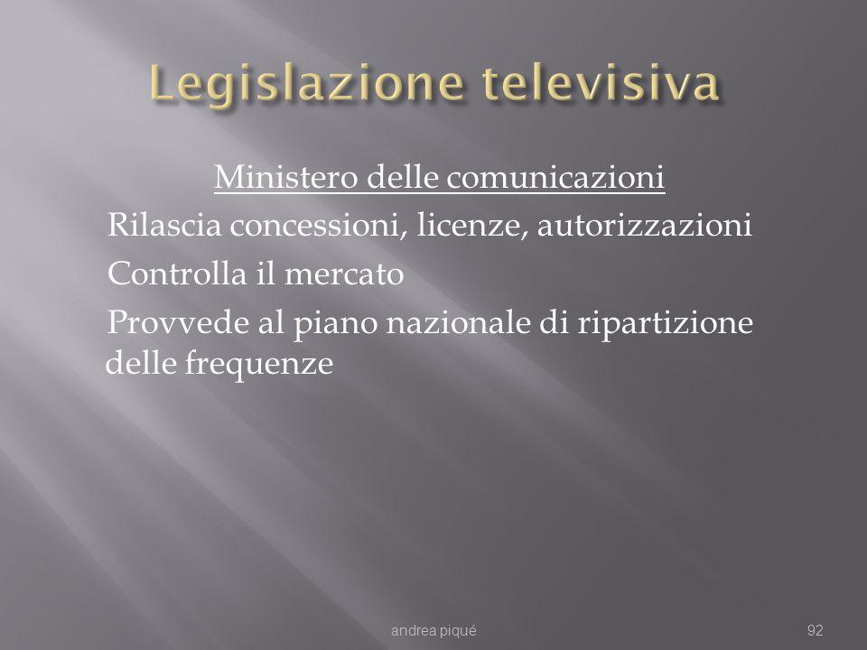Ministero delle comunicazioni Rilascia concessioni, licenze, autorizzazioni Controlla il mercato Provvede al piano nazionale di ripartizione delle frequenze andrea piqué92