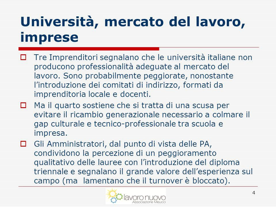 Formazione e imprese Gli Esperti, dati alla mano, segnalano che in Italia si fa troppo poca formazione e soprattutto troppo poca alternanza tra formazione e lavoro.