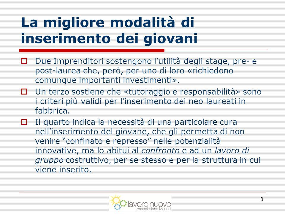 29 Domanda 5 La Regione Toscana ha predisposto uno spazio dedicato ai giovani: il Progetto GiovaniSì.