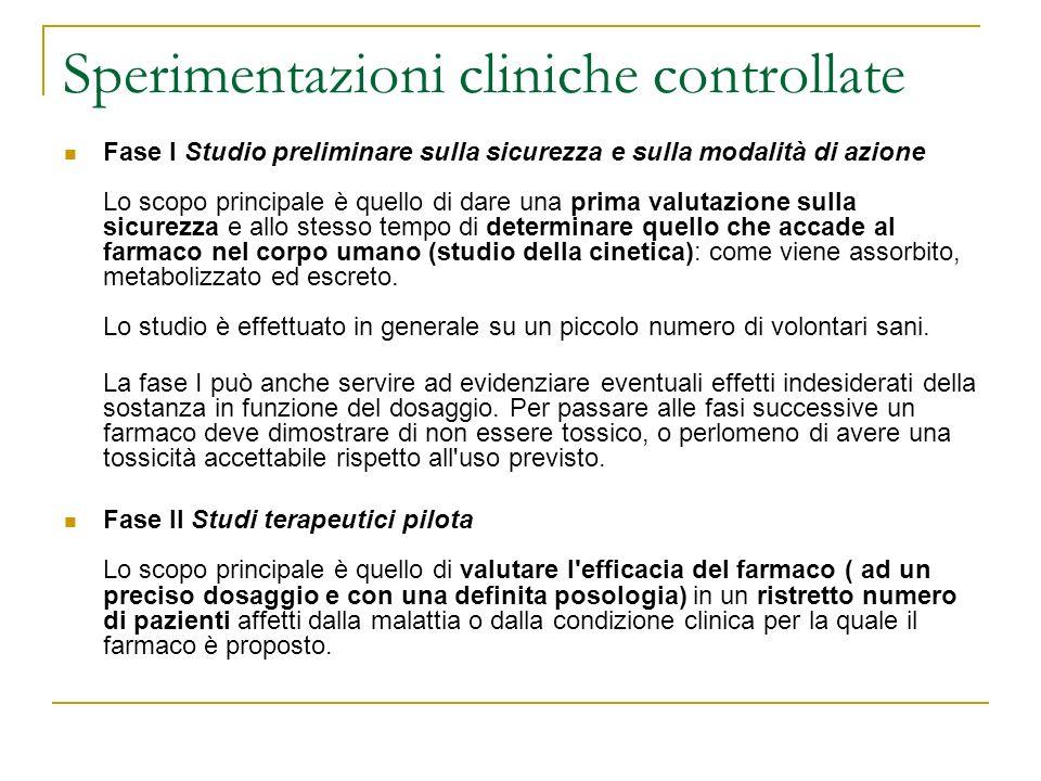 Sperimentazioni cliniche controllate Fase I Studio preliminare sulla sicurezza e sulla modalità di azione Lo scopo principale è quello di dare una pri