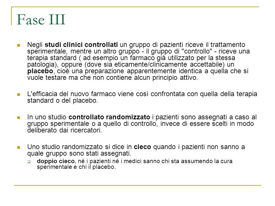 Fase III Negli studi clinici controllati un gruppo di pazienti riceve il trattamento sperimentale, mentre un altro gruppo - il gruppo di
