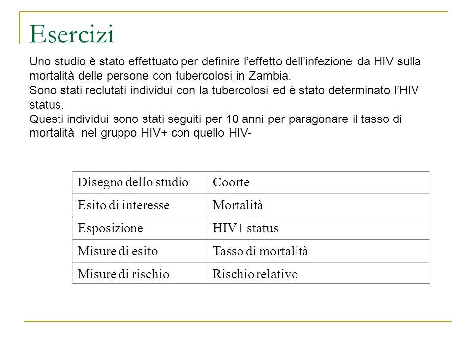 Esercizi Disegno dello studioCoorte Esito di interesseMortalità EsposizioneHIV+ status Misure di esitoTasso di mortalità Misure di rischioRischio rela