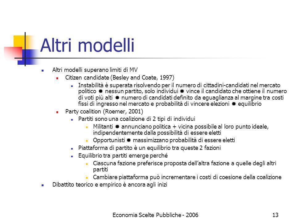 Economia Scelte Pubbliche - 200613 Altri modelli Altri modelli superano limiti di MV Citizen candidate (Besley and Coate, 1997) Instabilità è superata