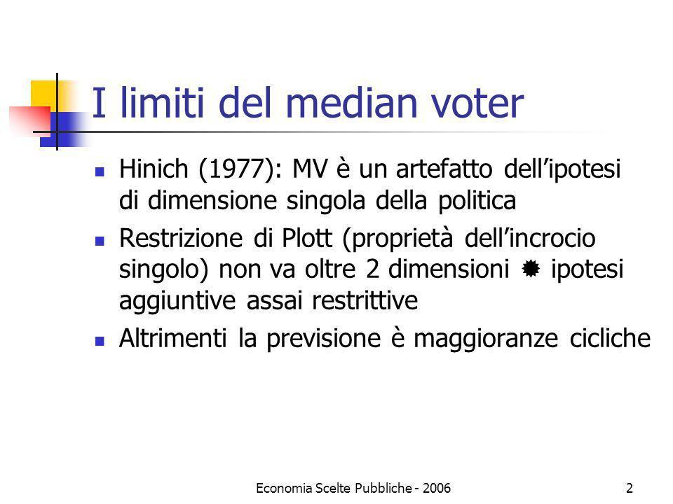 Economia Scelte Pubbliche - 20062 I limiti del median voter Hinich (1977): MV è un artefatto dellipotesi di dimensione singola della politica Restrizi