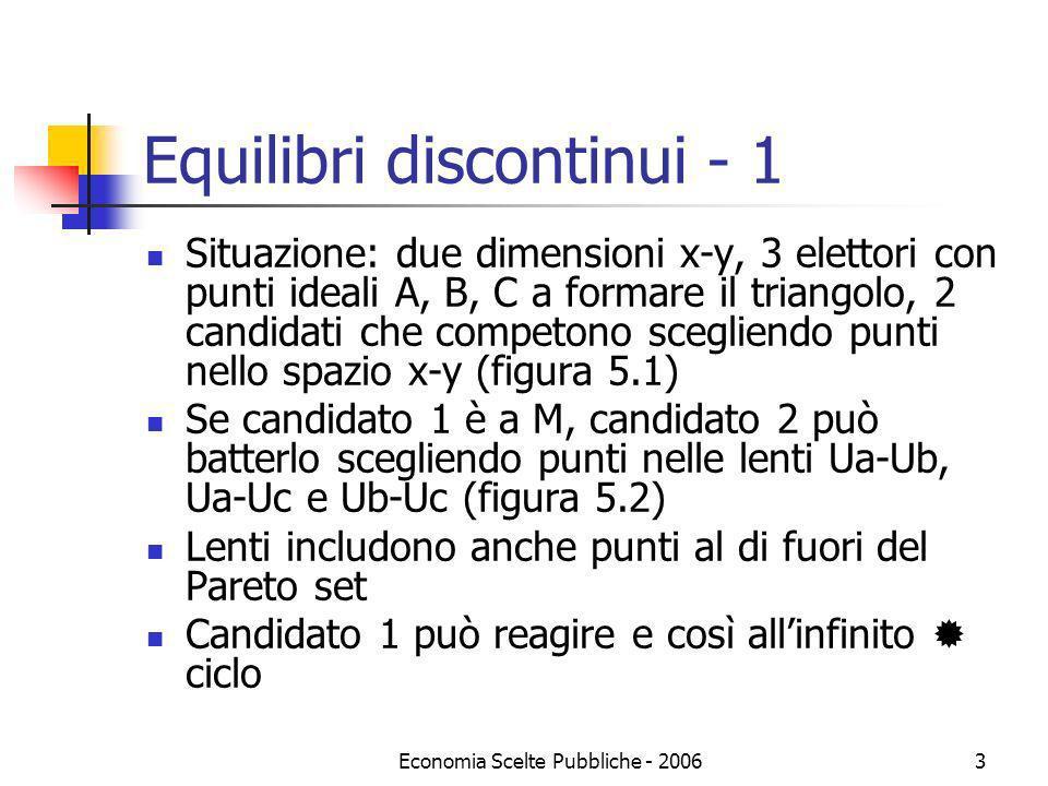 Economia Scelte Pubbliche - 20063 Equilibri discontinui - 1 Situazione: due dimensioni x-y, 3 elettori con punti ideali A, B, C a formare il triangolo