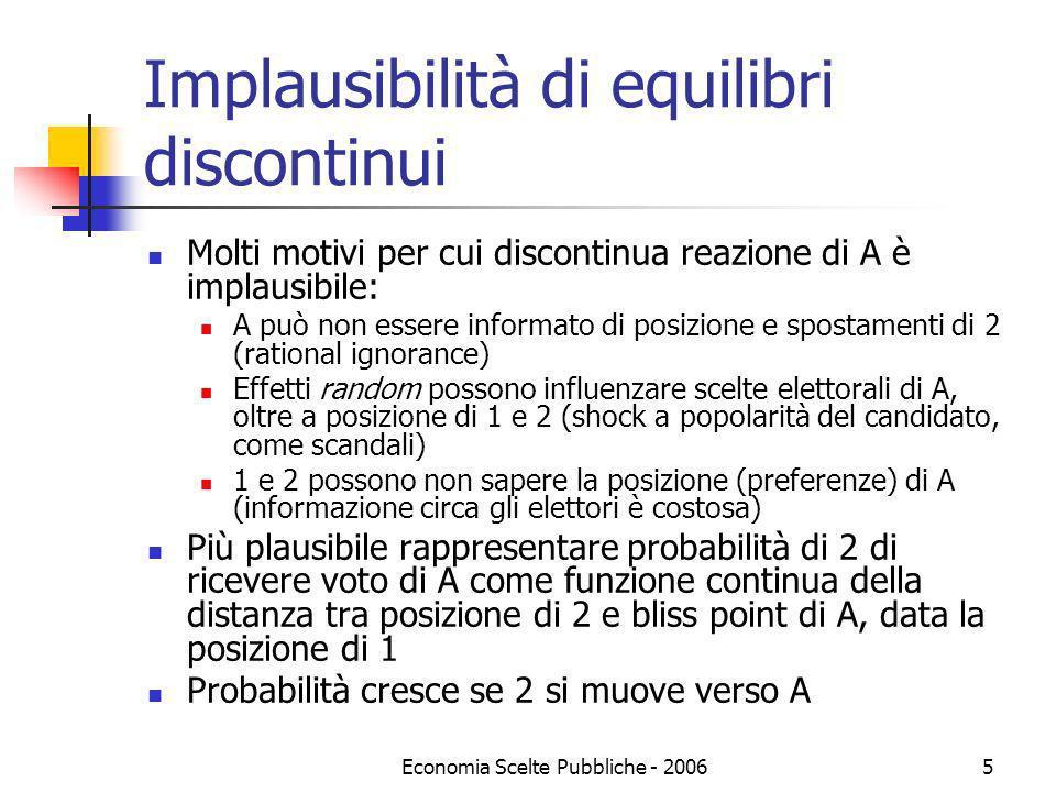Economia Scelte Pubbliche - 20065 Implausibilità di equilibri discontinui Molti motivi per cui discontinua reazione di A è implausibile: A può non ess