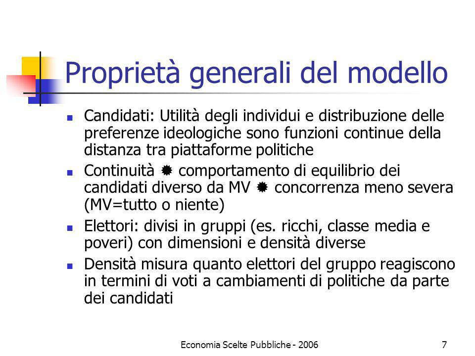 Economia Scelte Pubbliche - 20067 Proprietà generali del modello Candidati: Utilità degli individui e distribuzione delle preferenze ideologiche sono
