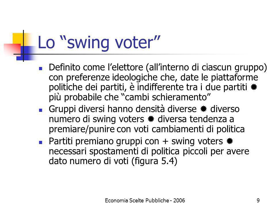 Economia Scelte Pubbliche - 20069 Lo swing voter Definito come lelettore (allinterno di ciascun gruppo) con preferenze ideologiche che, date le piatta