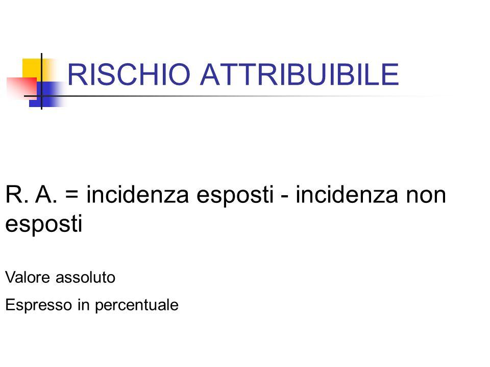 RISCHIO ATTRIBUIBILE R. A. = incidenza esposti - incidenza non esposti Valore assoluto Espresso in percentuale