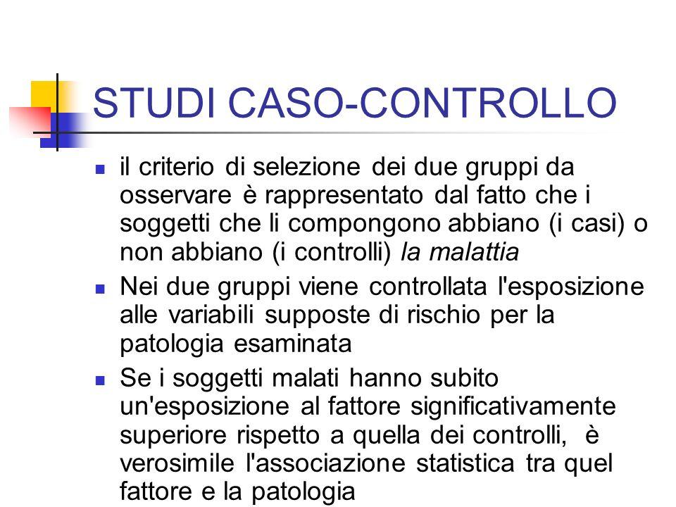 STUDI CASO-CONTROLLO il criterio di selezione dei due gruppi da osservare è rappresentato dal fatto che i soggetti che li compongono abbiano (i casi)