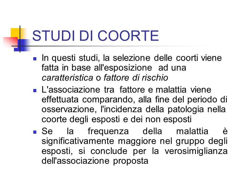 STUDI DI COORTE In questi studi, la selezione delle coorti viene fatta in base all'esposizione ad una caratteristica o fattore di rischio L'associazio