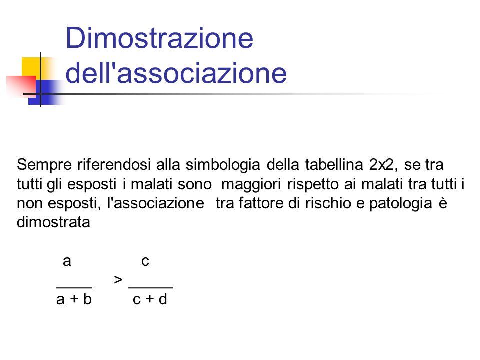 Dimostrazione dell'associazione a c ____ > _____ a + b c + d Sempre riferendosi alla simbologia della tabellina 2x2, se tra tutti gli esposti i malati