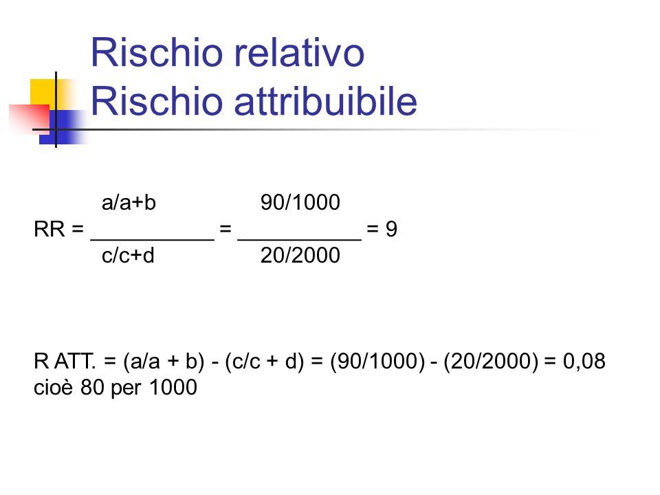 Rischio relativo Rischio attribuibile a/a+b 90/1000 RR = __________ = __________ = 9 c/c+d 20/2000 R ATT. = (a/a + b) - (c/c + d) = (90/1000) - (20/20