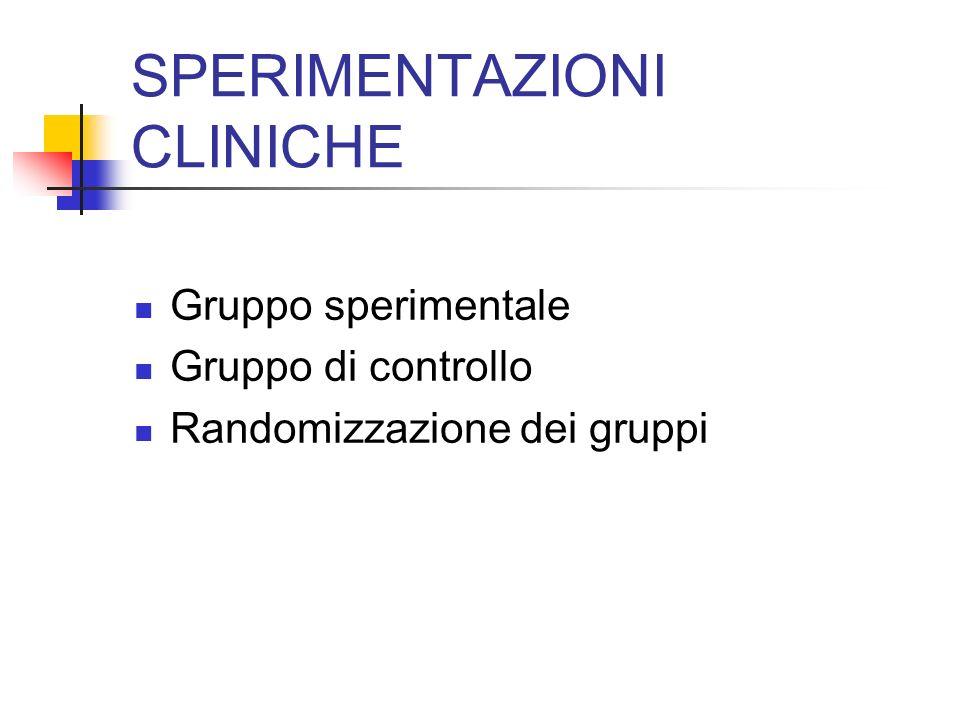 SPERIMENTAZIONI CLINICHE Gruppo sperimentale Gruppo di controllo Randomizzazione dei gruppi