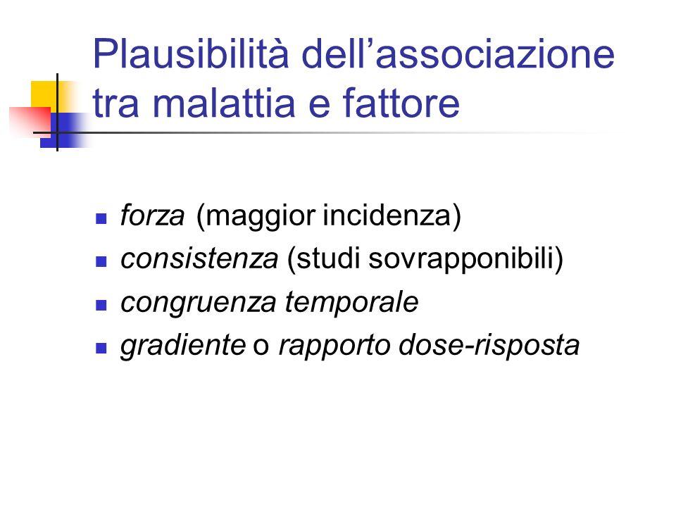 Plausibilità dellassociazione tra malattia e fattore forza (maggior incidenza) consistenza (studi sovrapponibili) congruenza temporale gradiente o rap