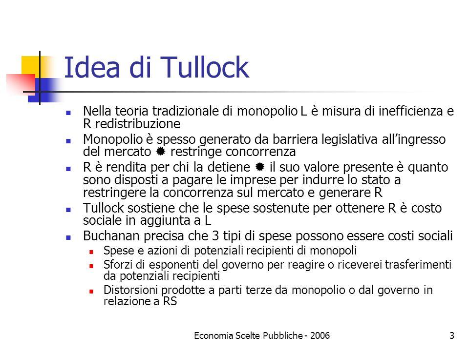 Economia Scelte Pubbliche - 20064 E proprio così.