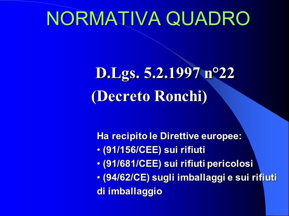 NORMATIVA QUADRO D.Lgs. 5.2.1997 n°22 D.Lgs. 5.2.1997 n°22 (Decreto Ronchi) (Decreto Ronchi) Ha recipito le Direttive europee: (91/156/CEE) sui rifiut