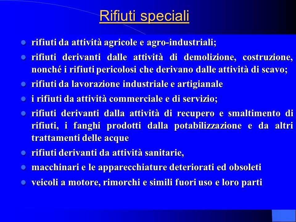 Rifiuti speciali rifiuti da attività agricole e agro-industriali; rifiuti da attività agricole e agro-industriali; rifiuti derivanti dalle attività di