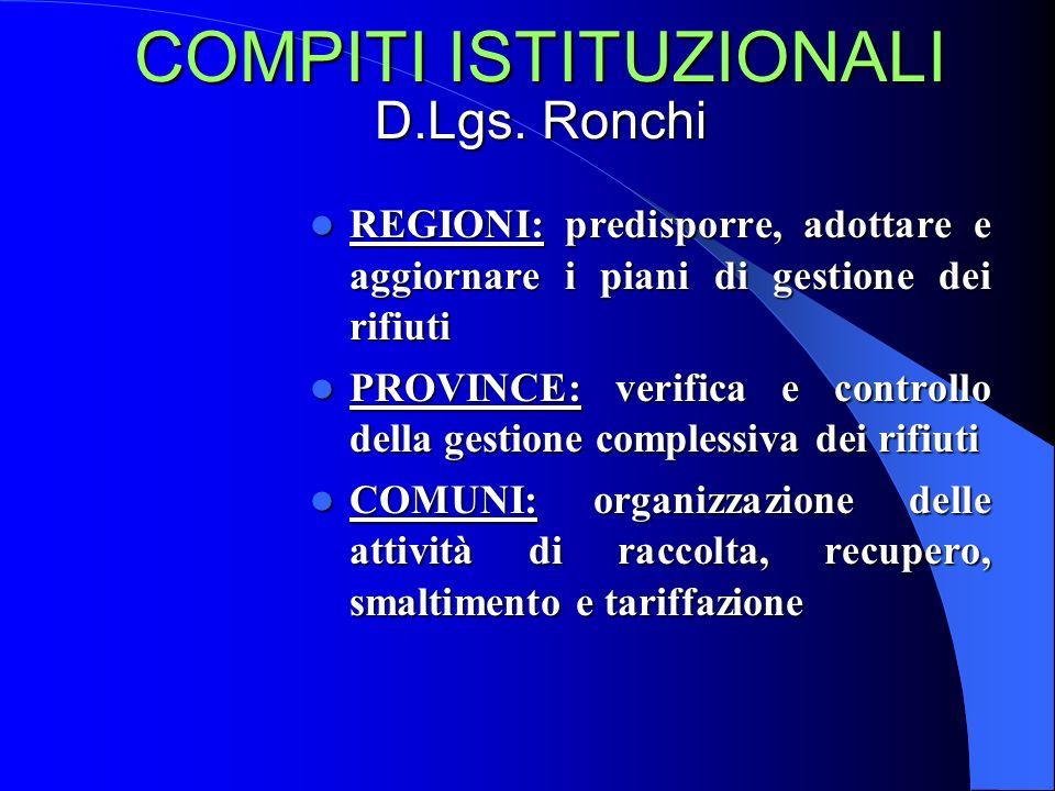 COMPITI ISTITUZIONALI D.Lgs. Ronchi REGIONI: predisporre, adottare e aggiornare i piani di gestione dei rifiuti REGIONI: predisporre, adottare e aggio