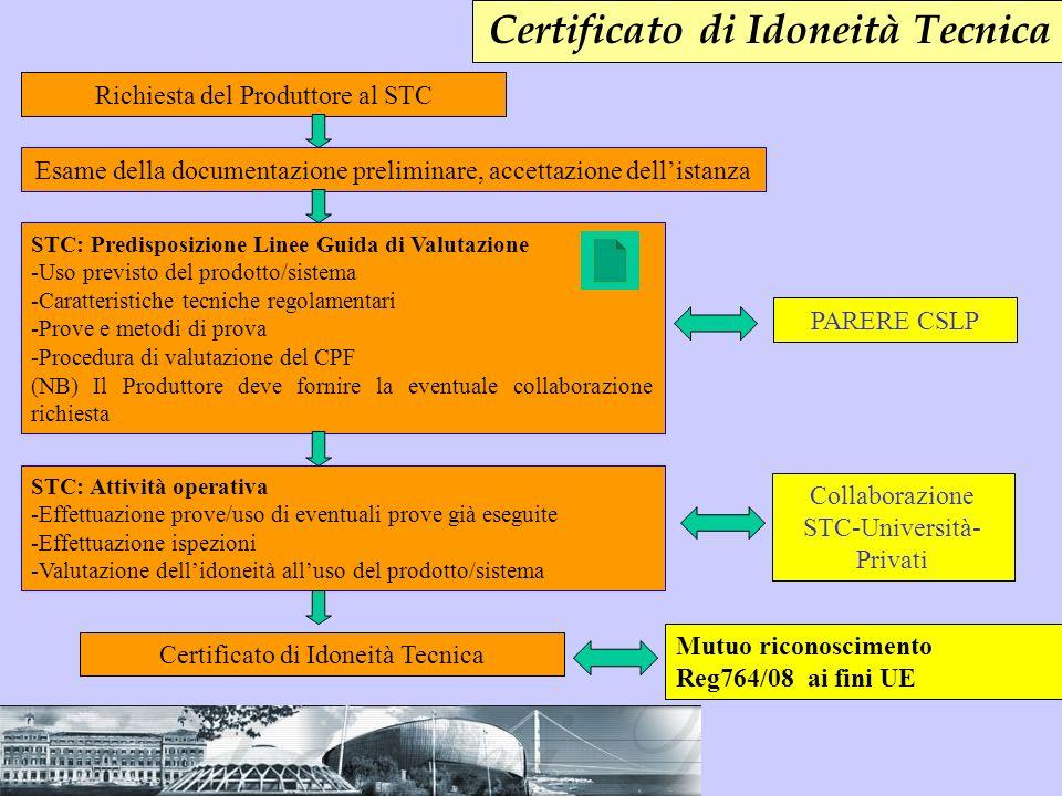 Certificato di Idoneità Tecnica Richiesta del Produttore al STC Esame della documentazione preliminare, accettazione dellistanza STC: Predisposizione