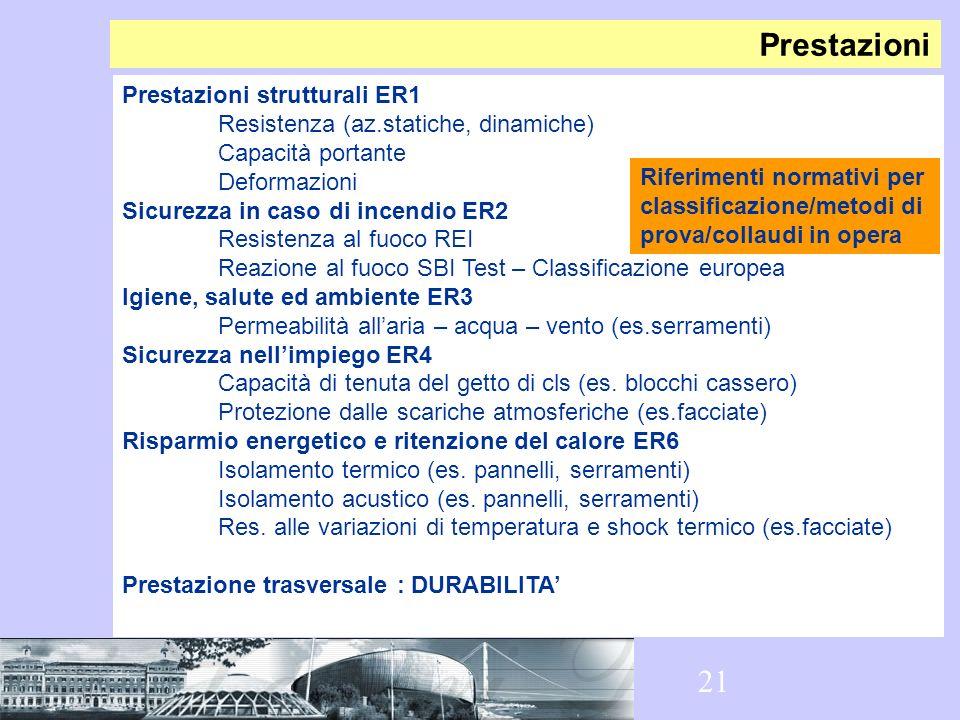 21 Prestazioni strutturali ER1 Resistenza (az.statiche, dinamiche) Capacità portante Deformazioni Sicurezza in caso di incendio ER2 Resistenza al fuoc