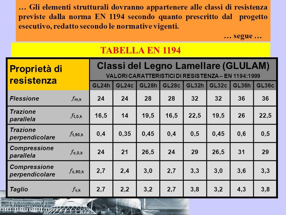 … Gli elementi strutturali dovranno appartenere alle classi di resistenza previste dalla norma EN 1194 secondo quanto prescritto dal progetto esecutiv