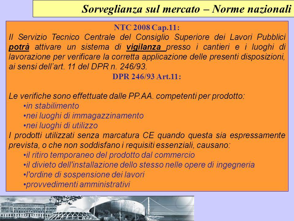 Sorveglianza sul mercato – Norme nazionali NTC 2008 Cap.11: Il Servizio Tecnico Centrale del Consiglio Superiore dei Lavori Pubblici potrà attivare un