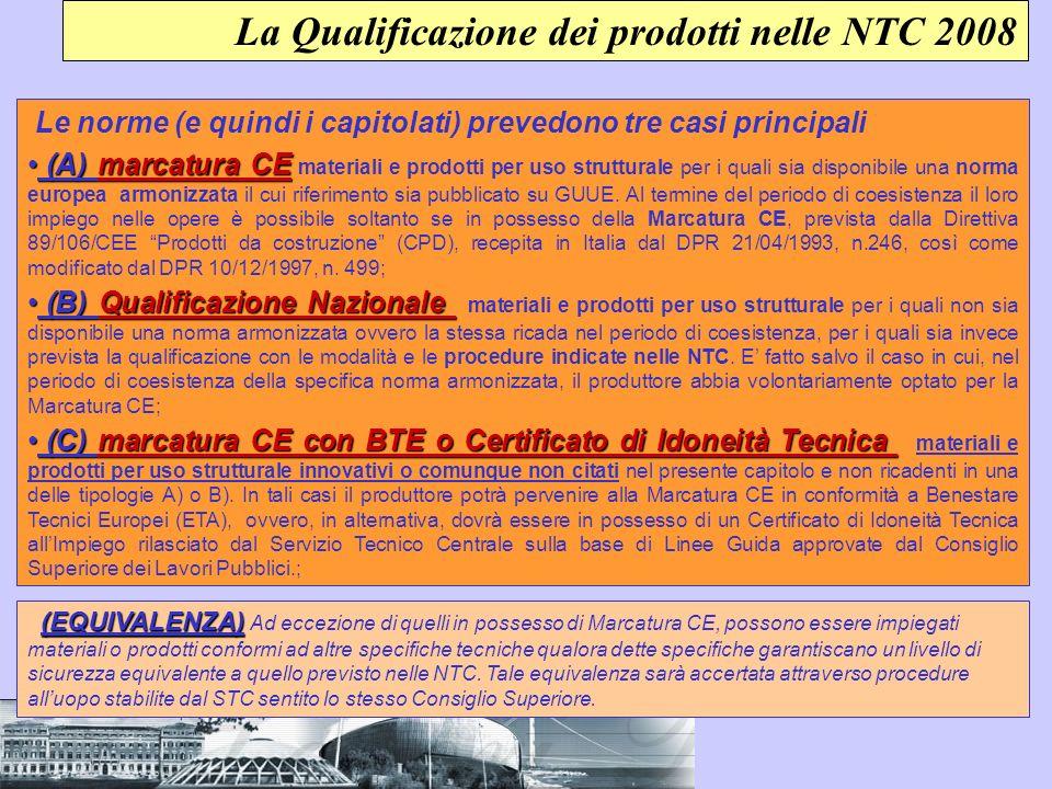 Qualificazione di alcuni prodotti strutturali Materiale/ProdottoQualificazione Nazionale Qualificazione CE NORMA Di riferimento NOTE Acciaio per carpenteria NOSIEN 10025 EN 10210 EN 10219 Vale solo la marcatura CE (Caso A) Barre per c.a.SINON ANCORANTC 11.3.2 Larmonizzazione è in corso con EN 10080 e EN10138 (Caso B) Acciai per c.a.p.SINON ANCORANTC 11.3.3 Sistemi precompr.
